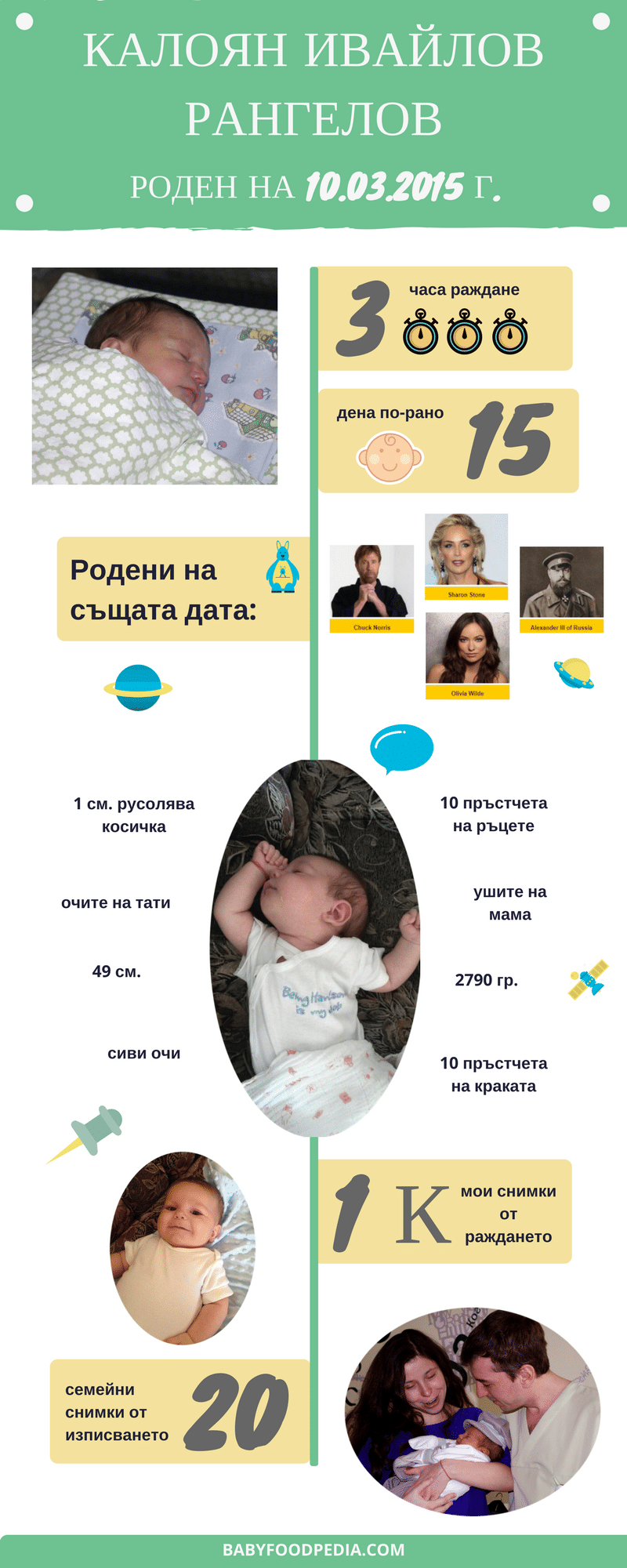 Глава първа - Ново начало